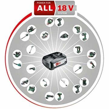 Bosch AdvancedRecip 18 kaufen