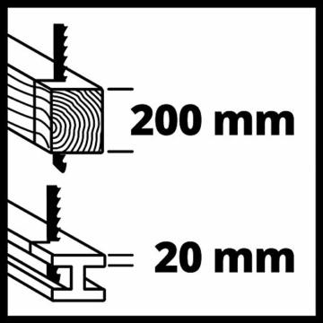 Einhell TE-AP 950 E vergleich